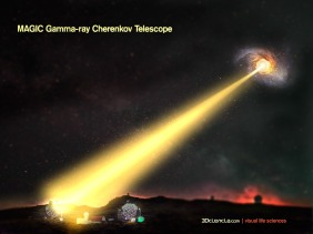 magic cherenkov gamma-ray burst GRB telescope 190114C